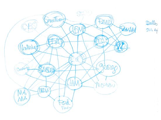 Edward Tufte forum: Design of causal diagrams: Barr art chart ...