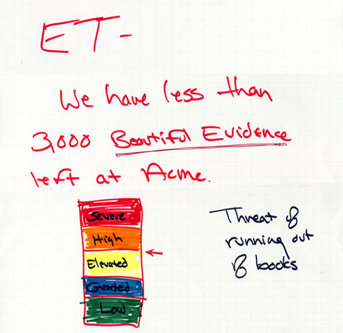 edward tufte forum project management graphics or gantt