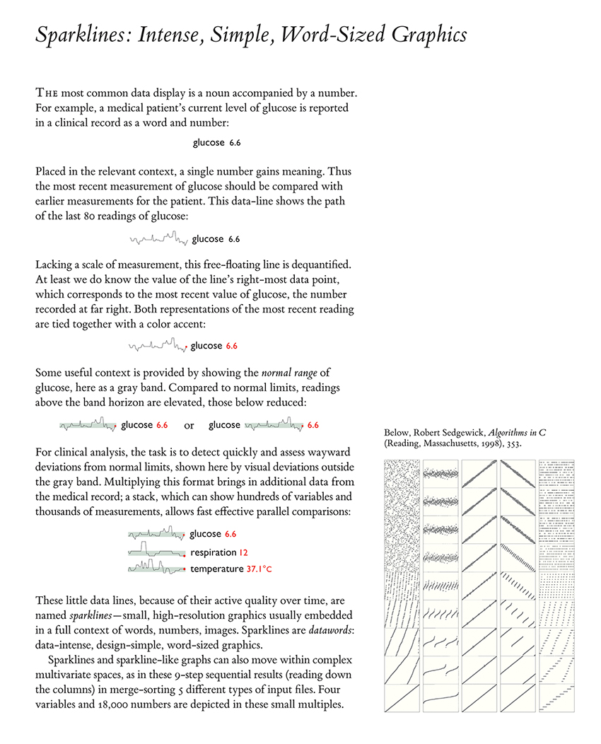Beautiful Evidence Edward Tufte graphs sparklines
