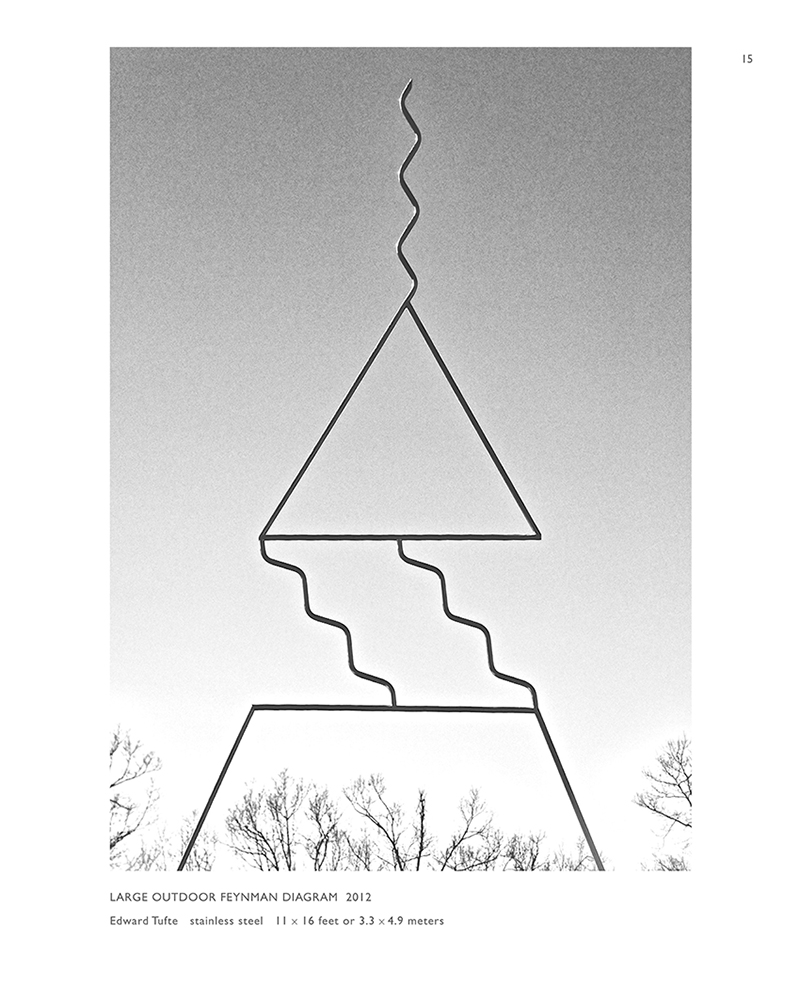 Edward tufte forum feynman diagrams edward tufte sculptures and feynman diagrams fermilab tufte pooptronica