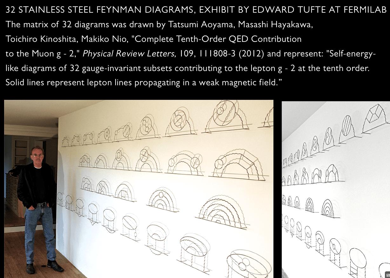 Feynman ET