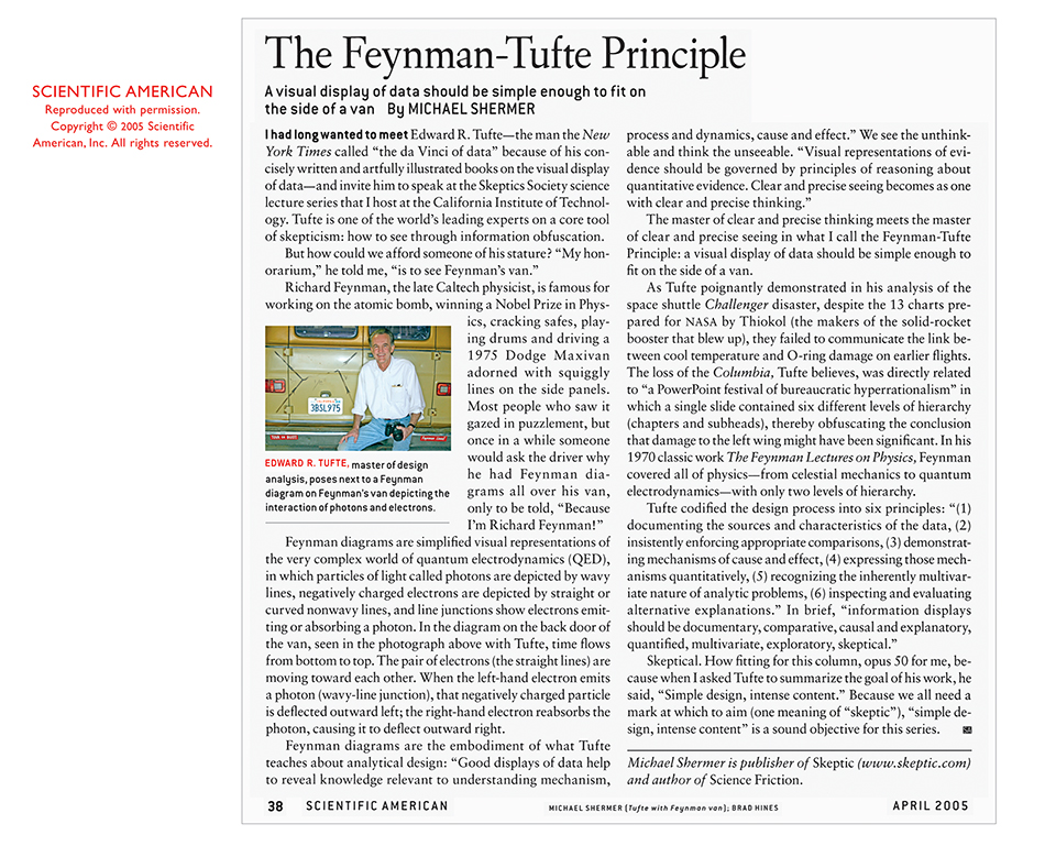 richard feynman essay Richard feynman messenger lectures: the character of physical law start course rather than an essay on the most significant achievements in modern science, the character of physical law is a statement of what is most remarkable in nature.