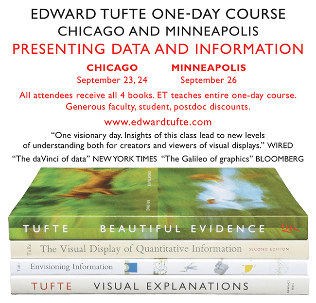Edward Tufte forum: Book design: advice and examples
