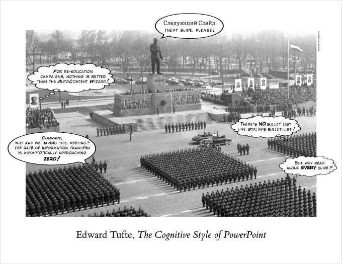 Edward Tufte - The Cognitive Style of PowerPoint